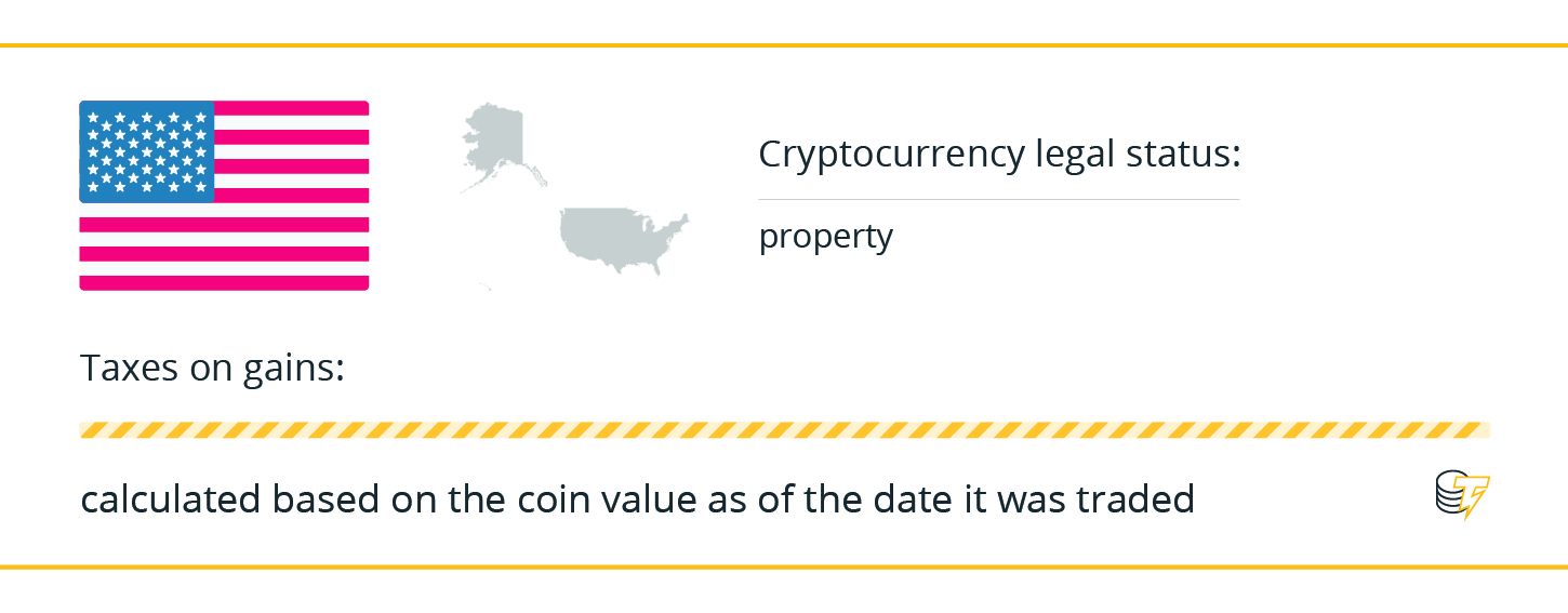 how are cryptocurrencies taxed in the us