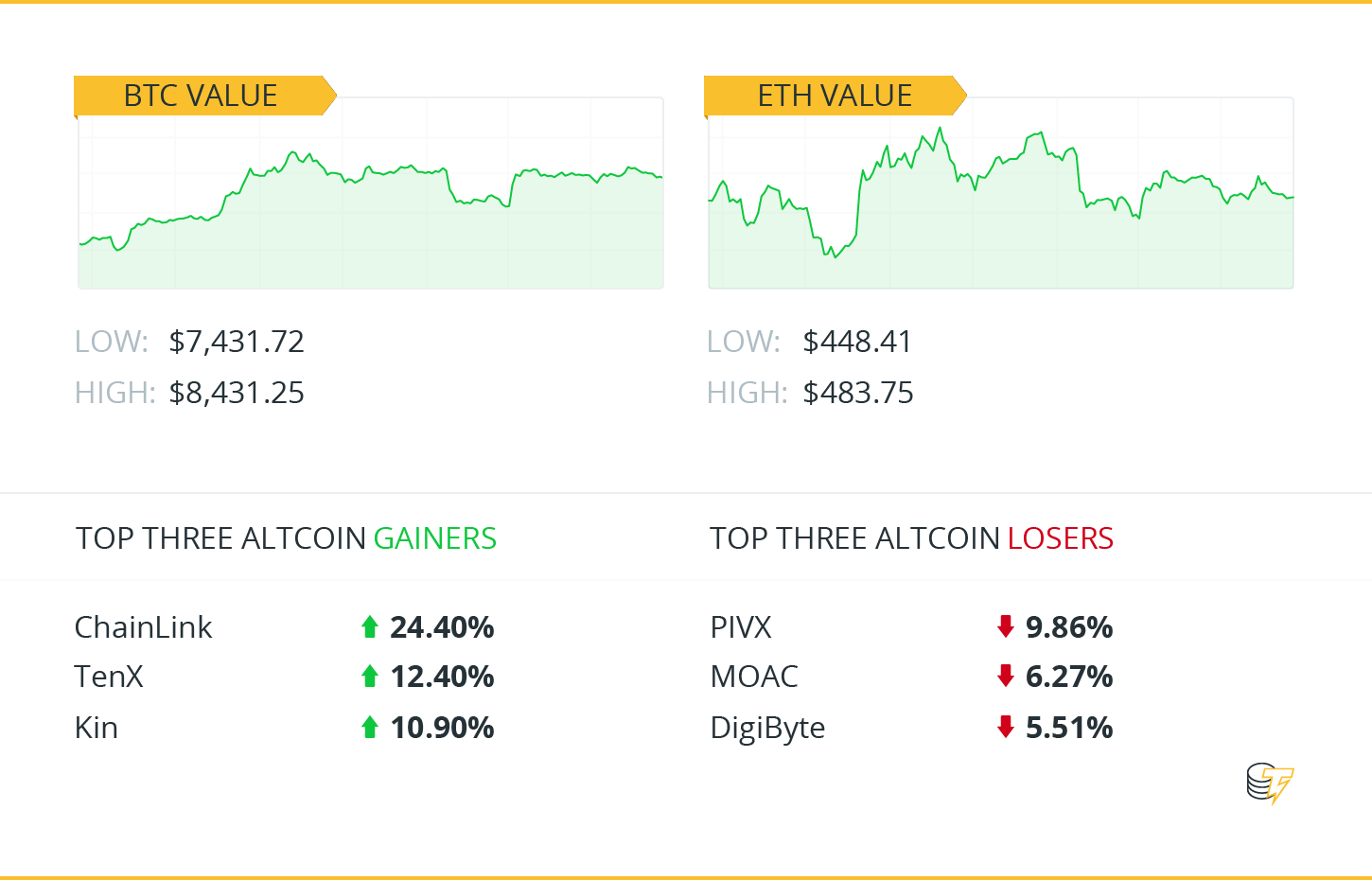 top 10 cryptocurrency etf