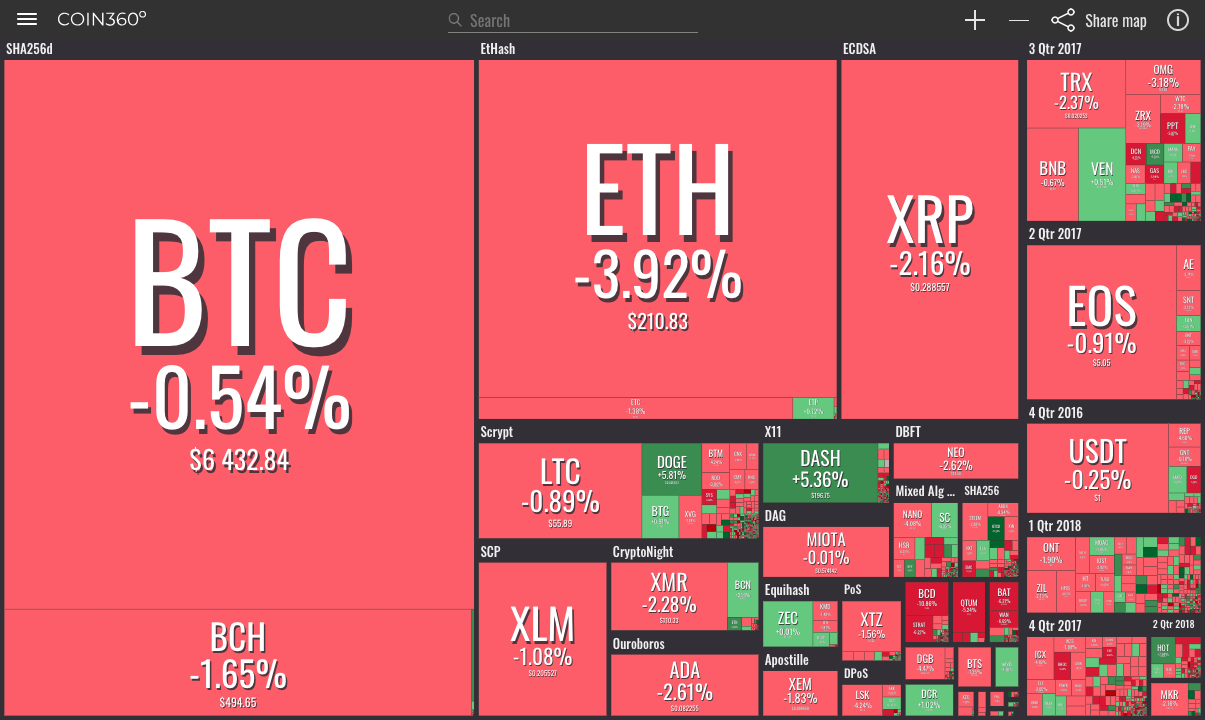 cryptocurrency best gains